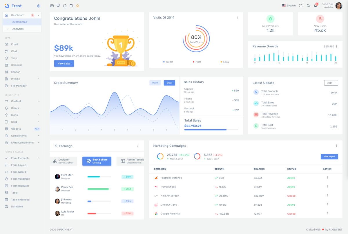 HTML & Laravel Bootstrap Admin Dashboard