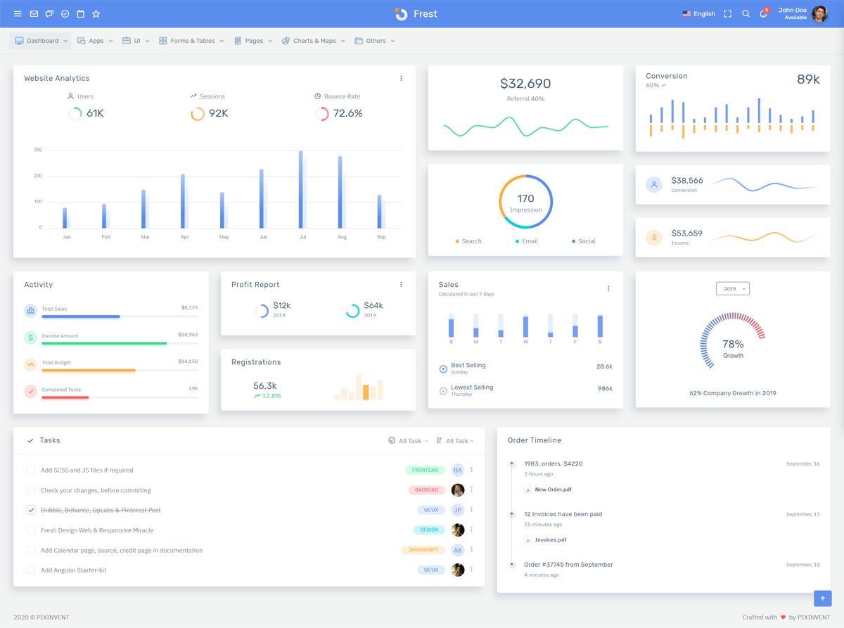 Laravel Bootstrap Admin Dashboard Template