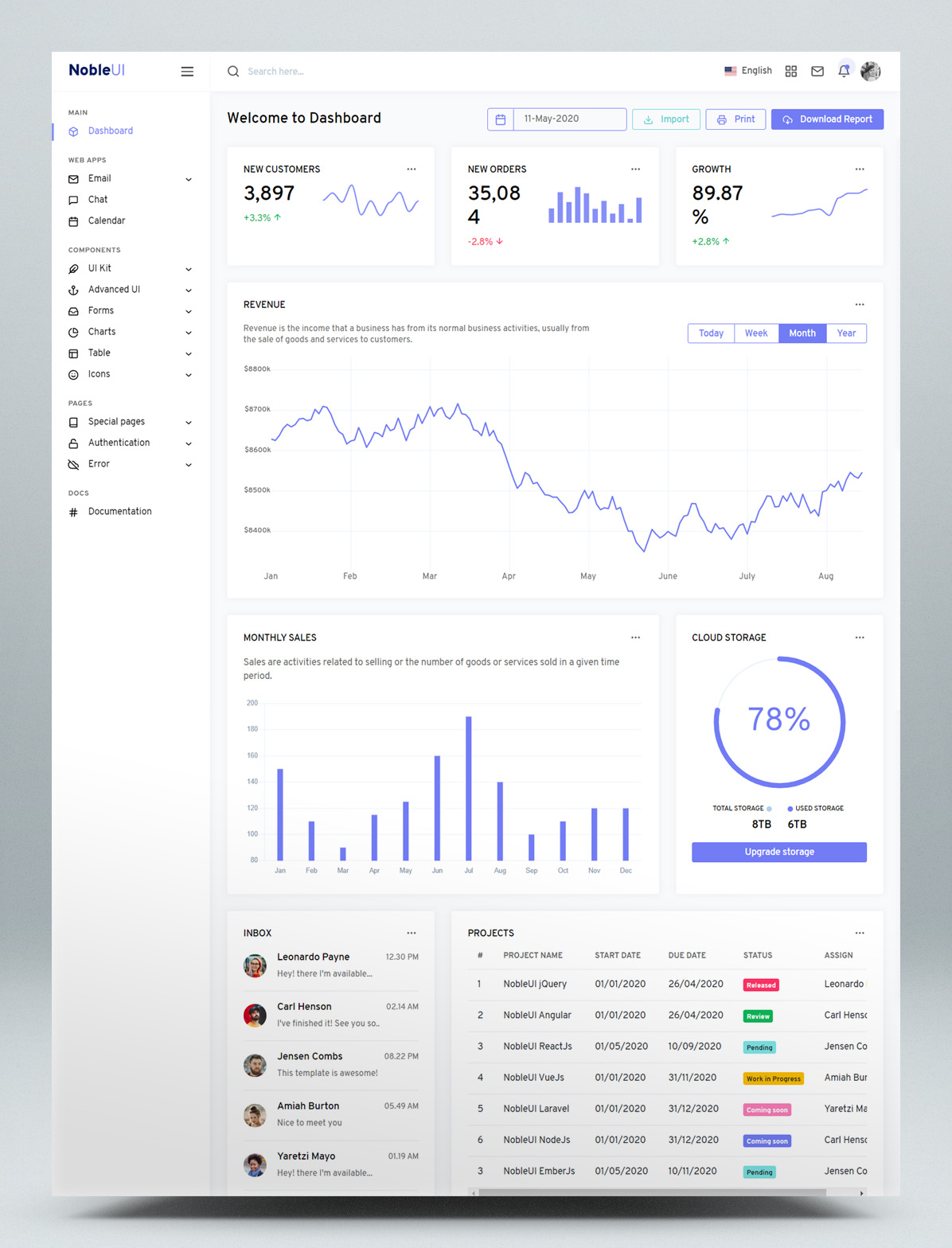Responsive Bootstrap Admin Template