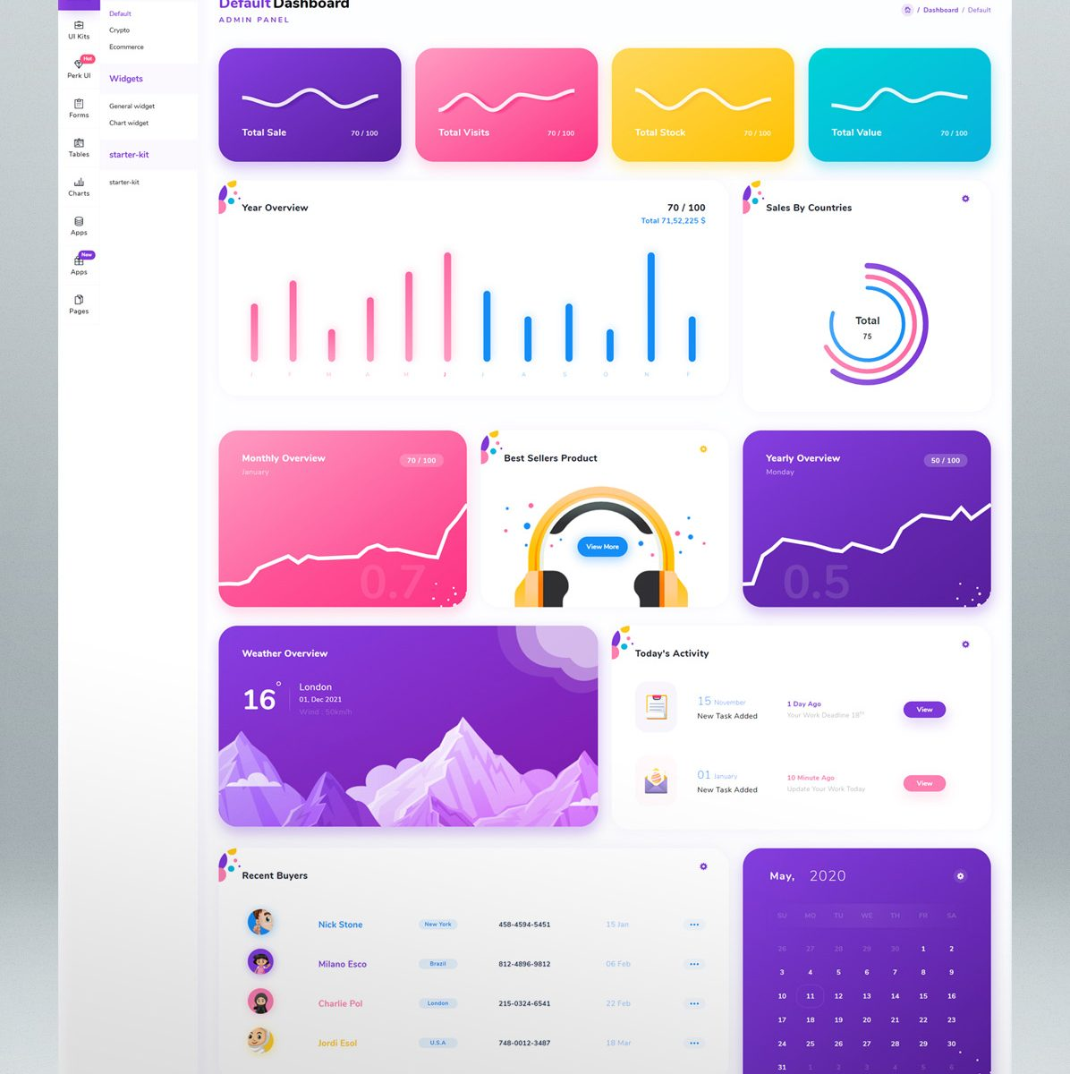 Responsive admin dashboard Bootstrap 4 template
