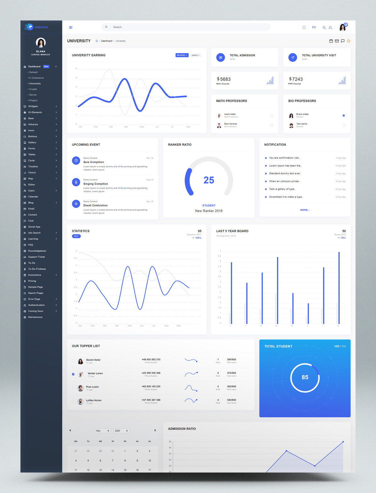 University admin dashboard template